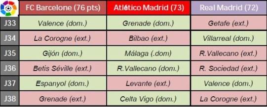 liga-sprintfinal